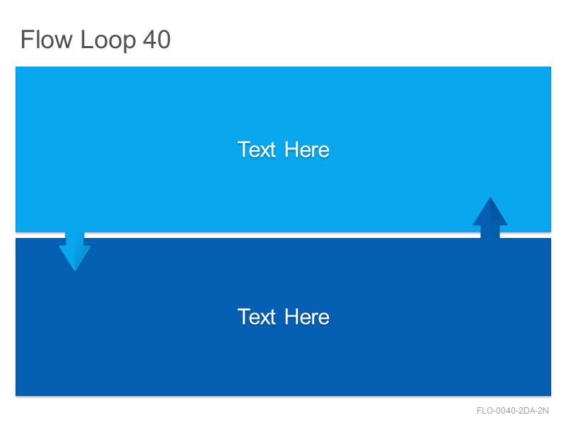 Flow Loop 40