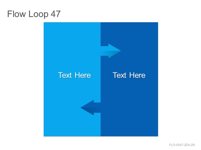 Flow Loop 47