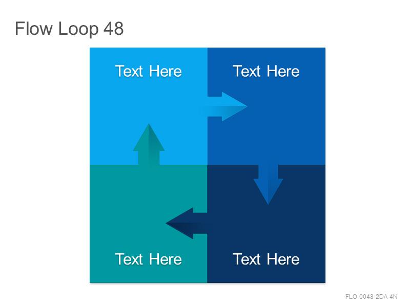 Flow Loop 48