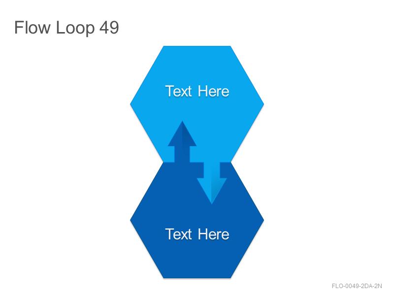 Flow Loop 49