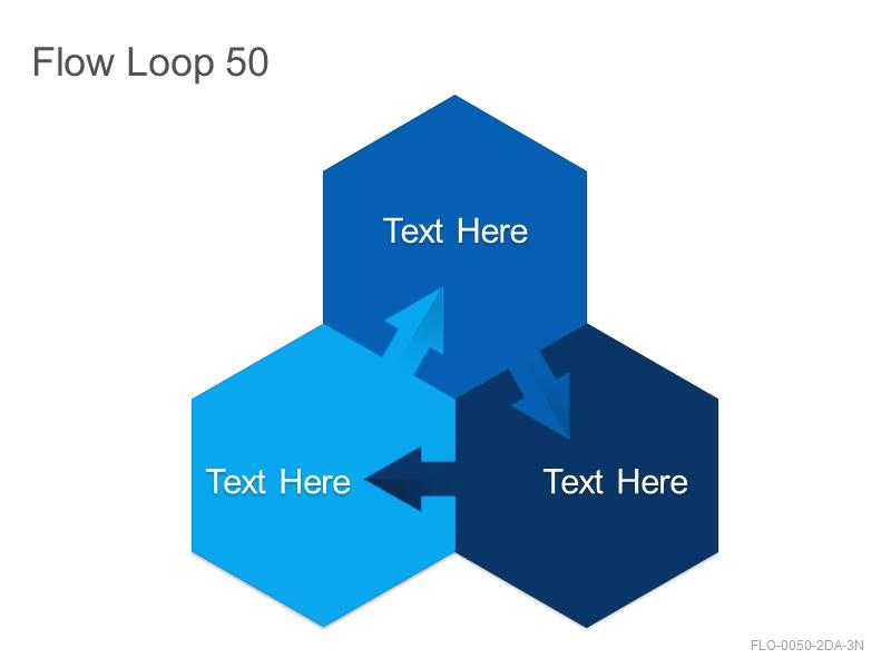 Flow Loop 50