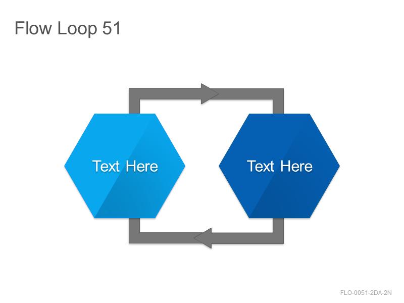 Flow Loop 51