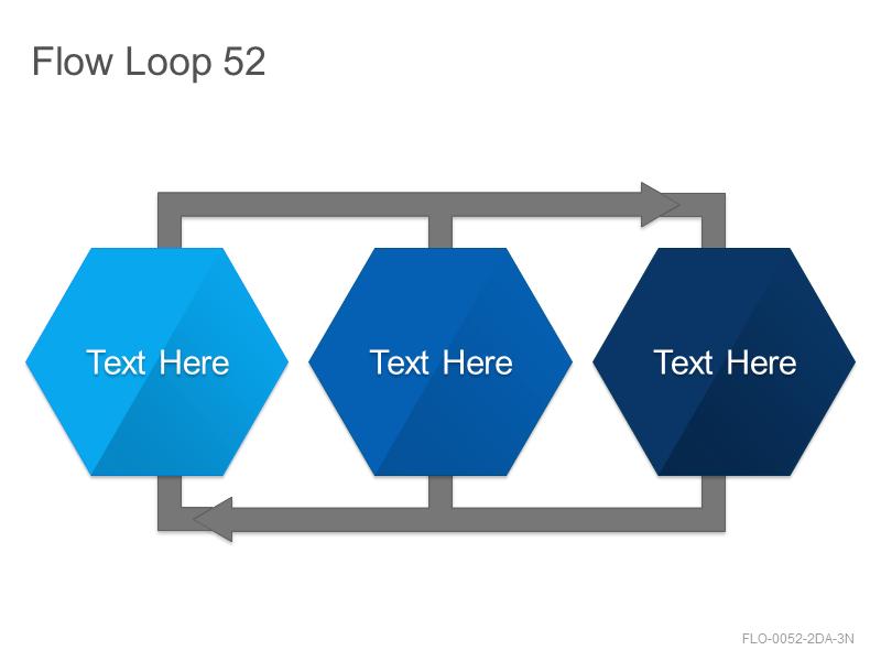 Flow Loop 52