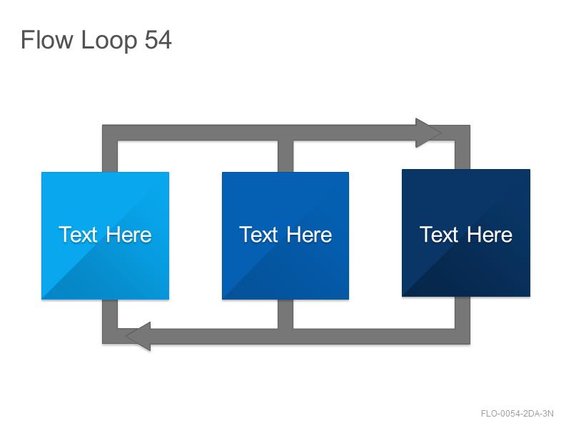Flow Loop 54