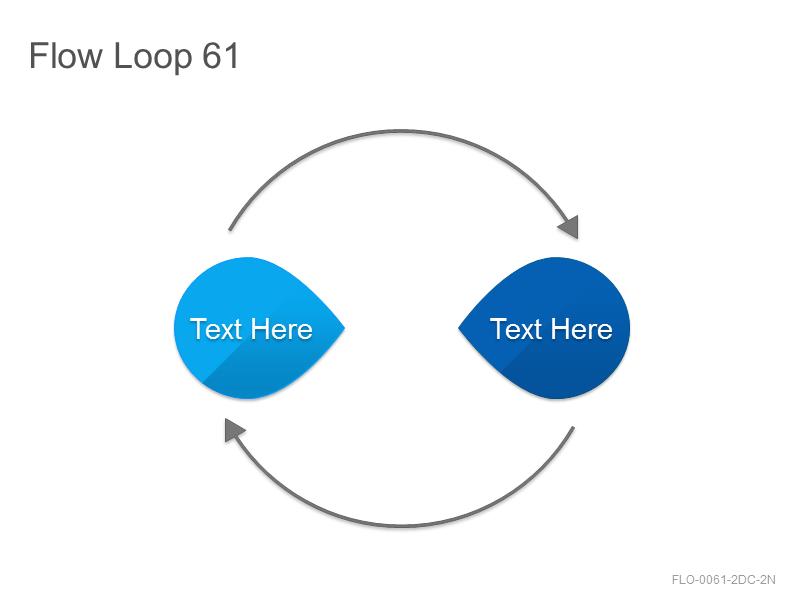 Flow Loop 61