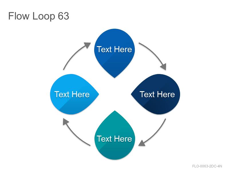 Flow Loop 63