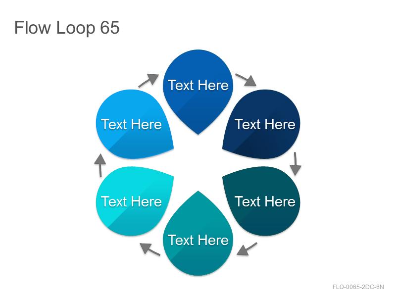 Flow Loop 65