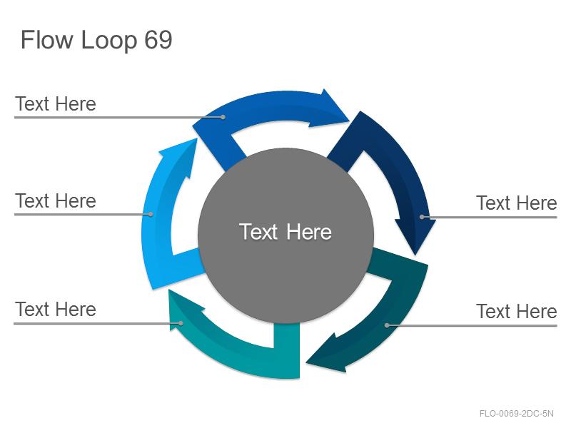 Flow Loop 69