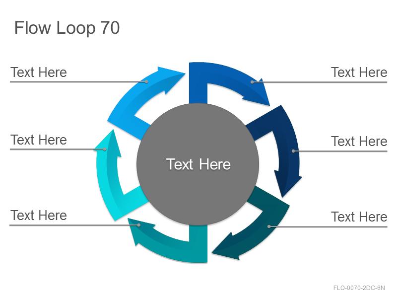 Flow Loop 70