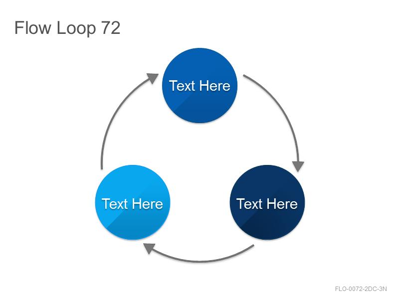 Flow Loop 72