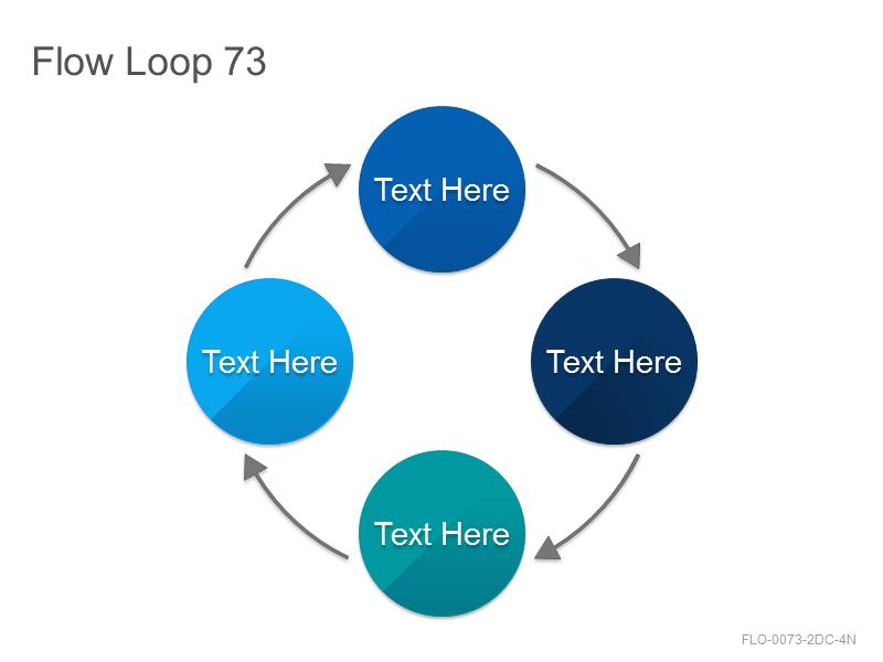Flow Loop 73
