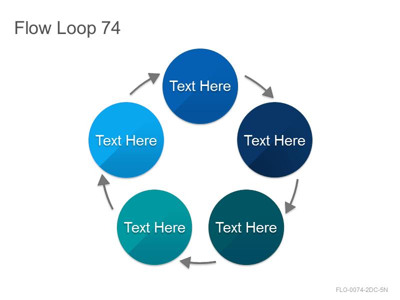 Flow Loop 74