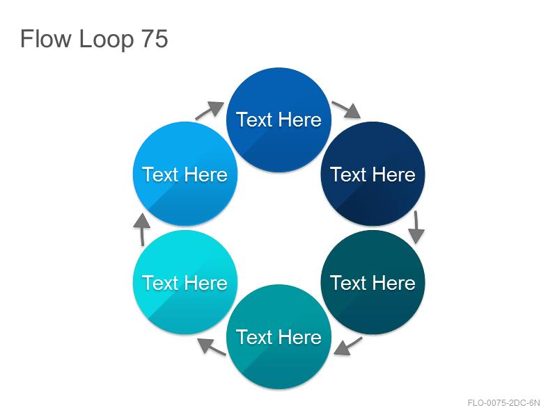 Flow Loop 75