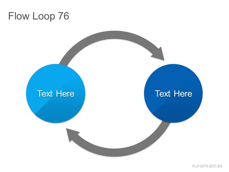 Flow Loop 76