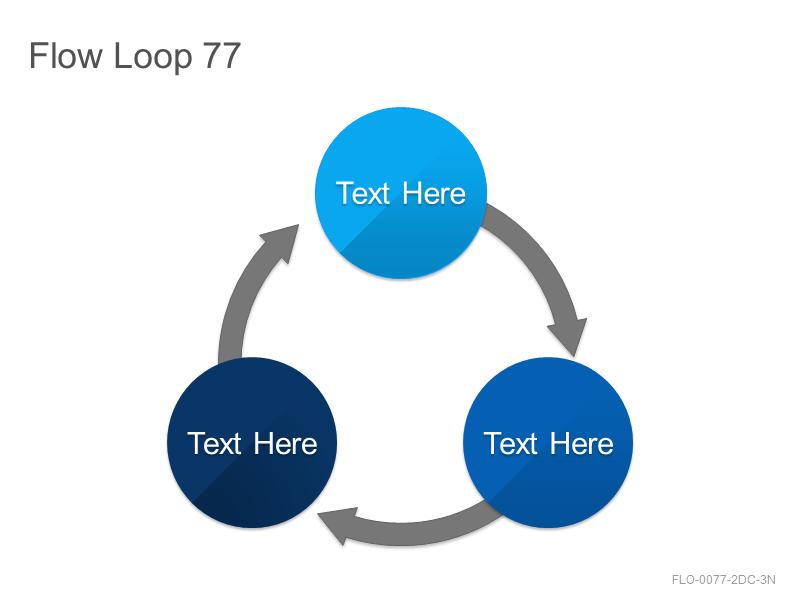 Flow Loop 77