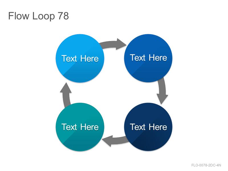 Flow Loop 78
