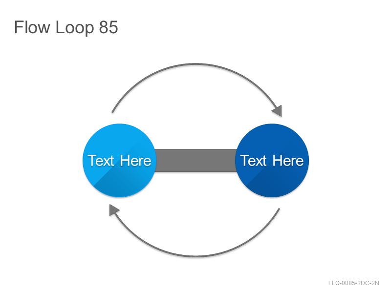 Flow Loop 85