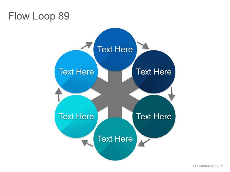 Flow Loop 89