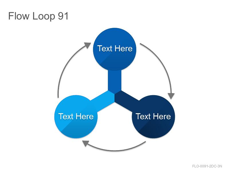 Flow Loop 91