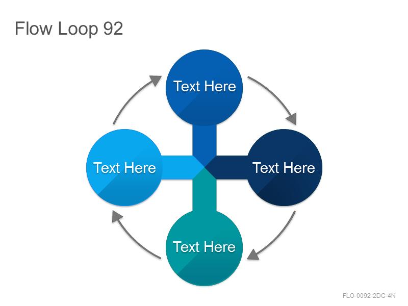 Flow Loop 92