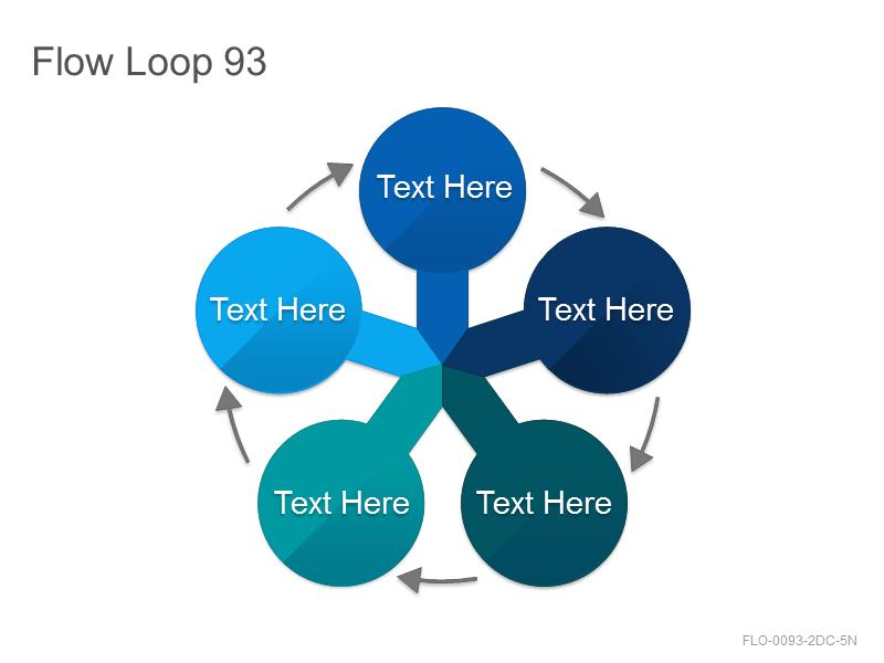 Flow Loop 93