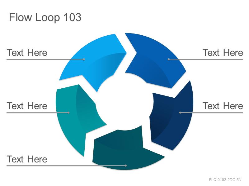 Flow Loop 103