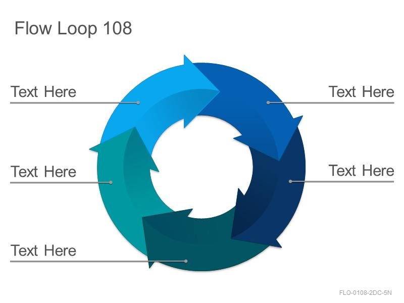 Flow Loop 108