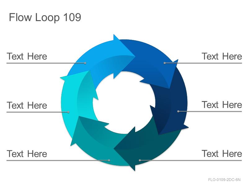 Flow Loop 109