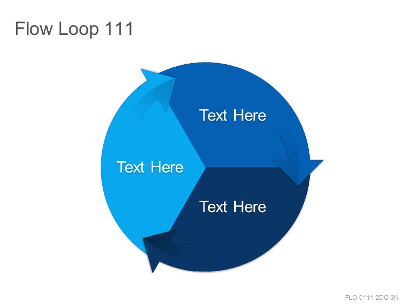 Flow Loop 111