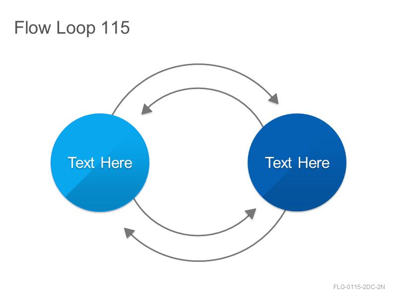 Flow Loop 115