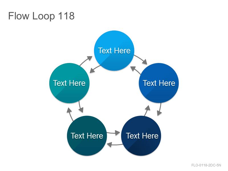 Flow Loop 118