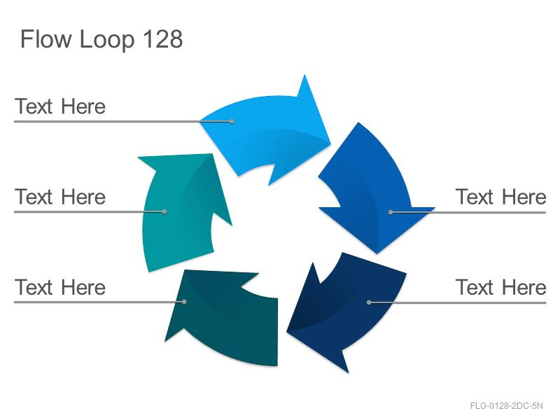 Flow Loop 128