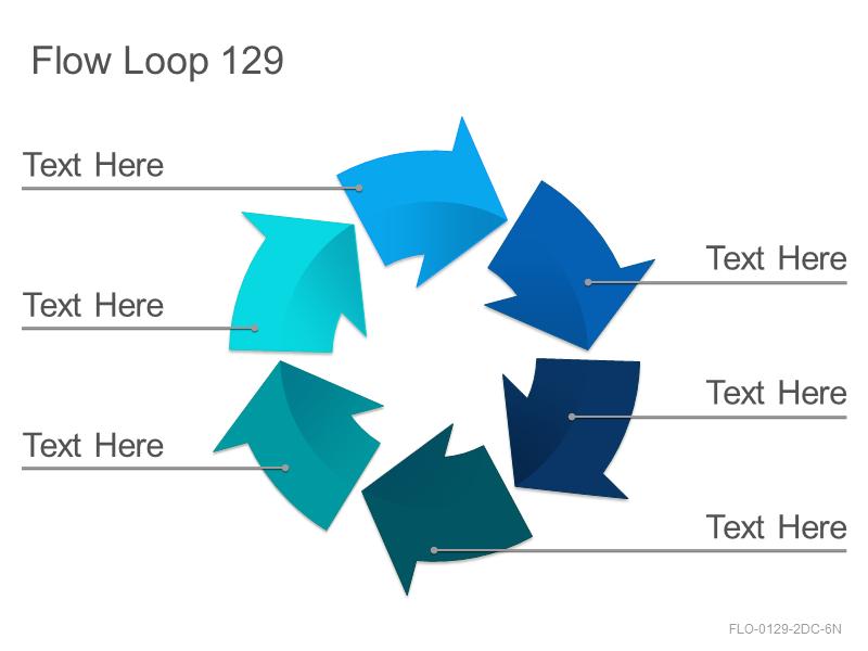 Flow Loop 129