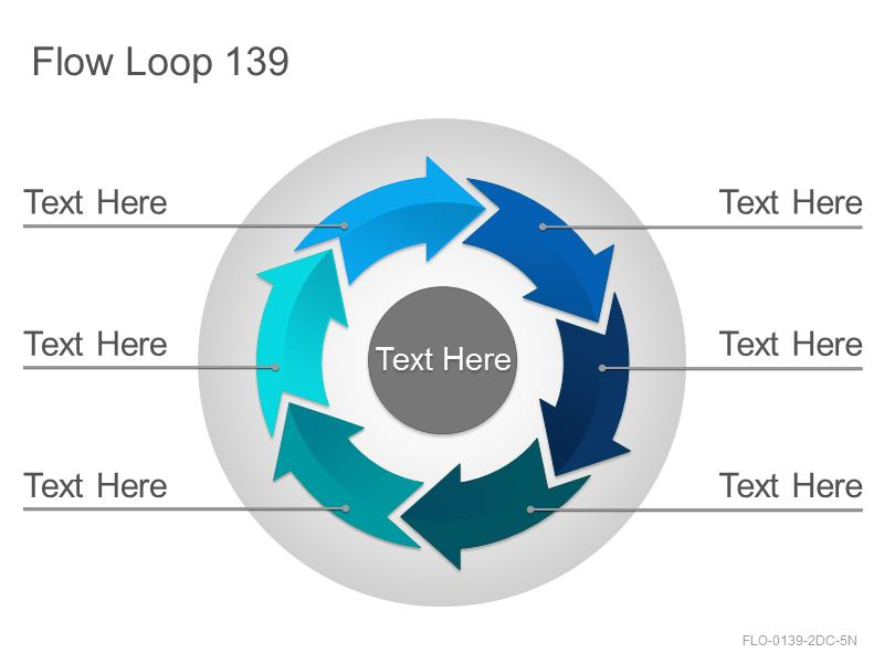 Flow Loop 139
