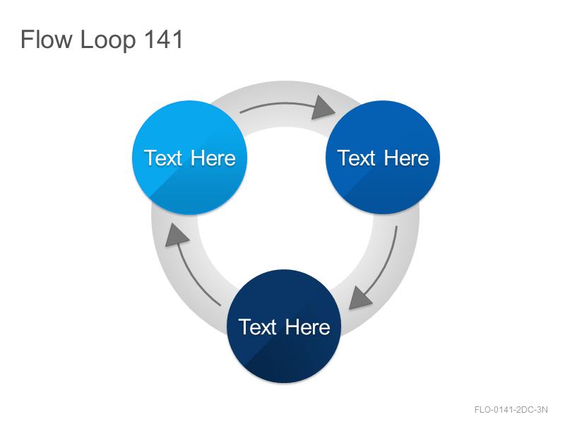 Flow Loop 141