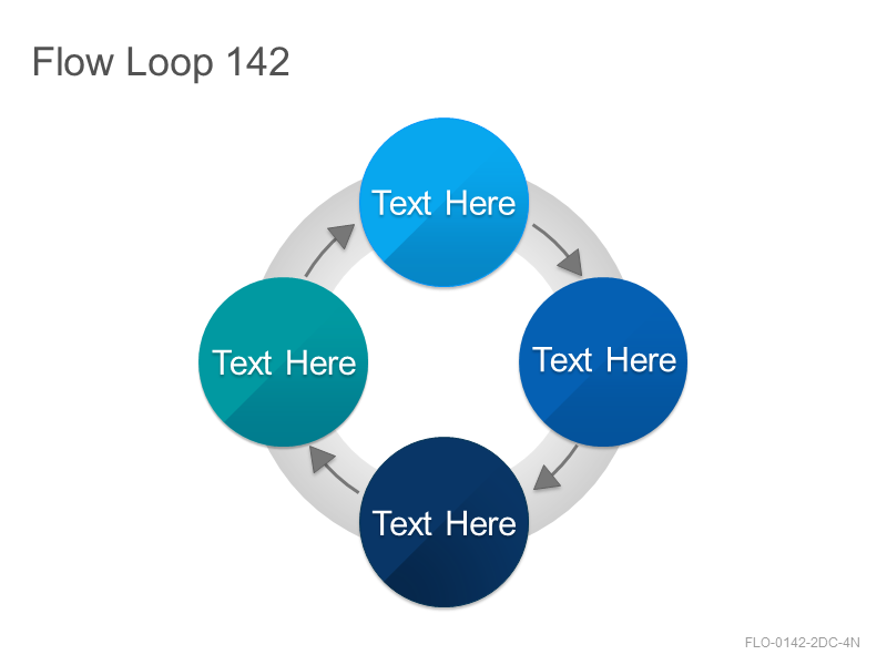 Flow Loop 142