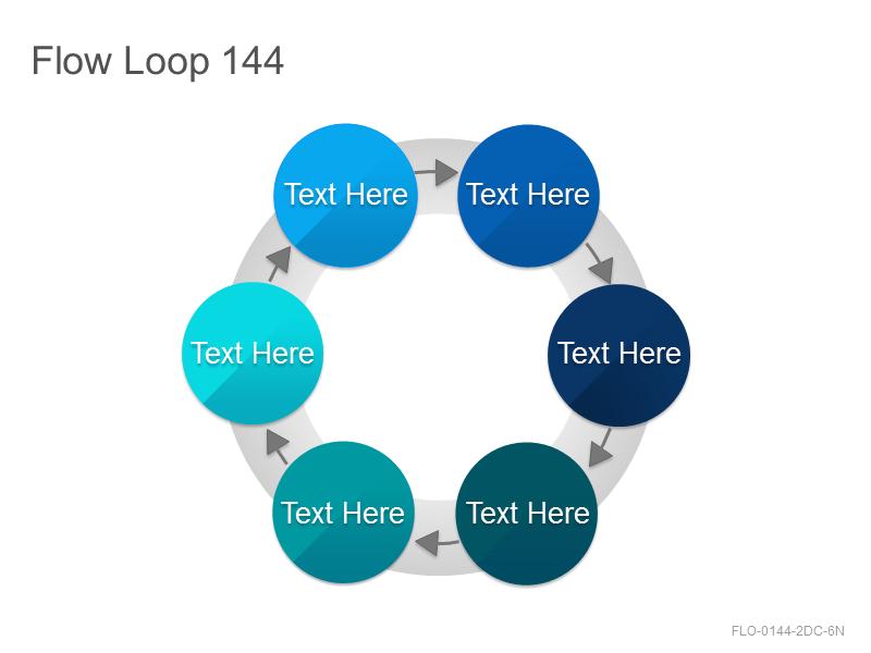 Flow Loop 144