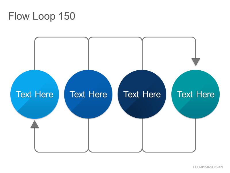 Flow Loop 150
