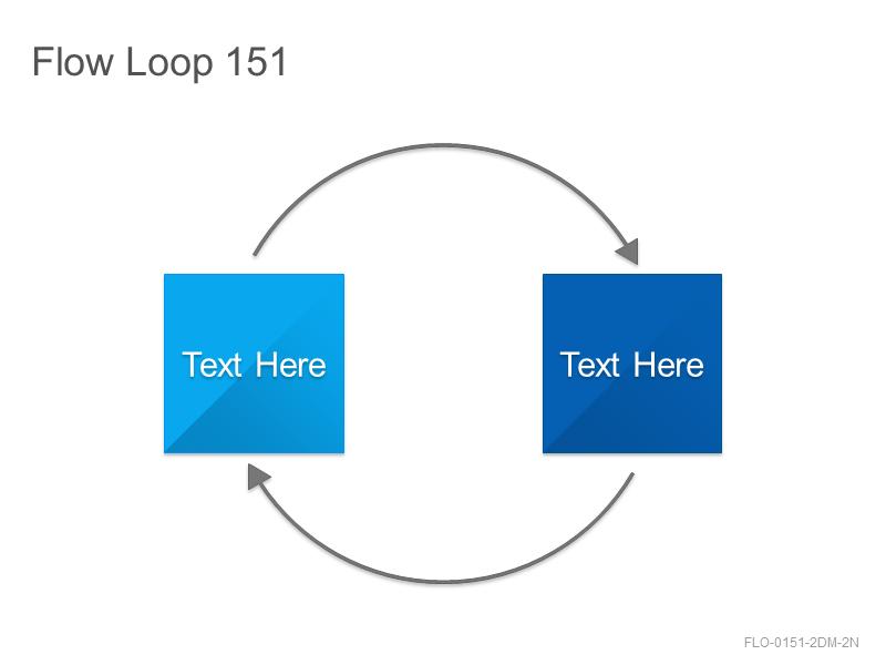 Flow Loop 151