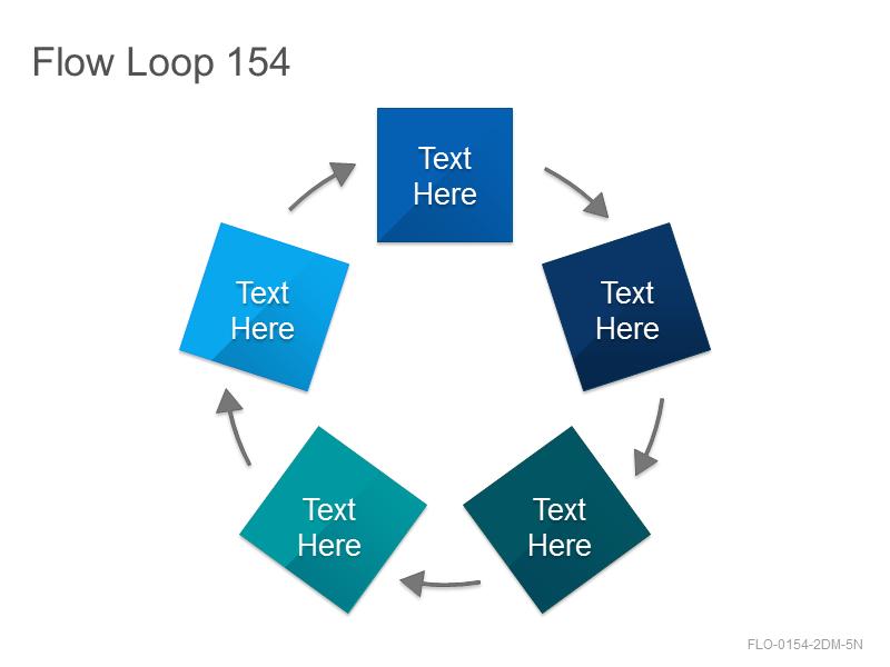 Flow Loop 154