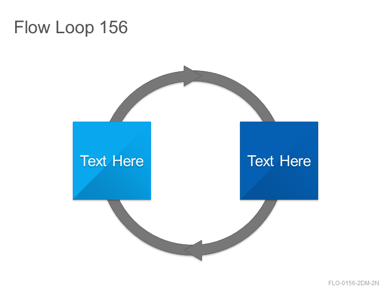 Flow Loop 156