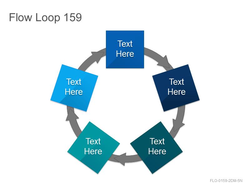 Flow Loop 159