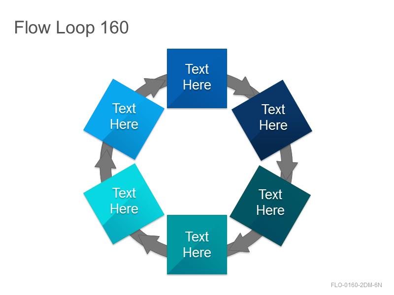 Flow Loop 160