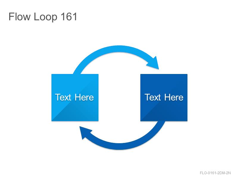Flow Loop 161