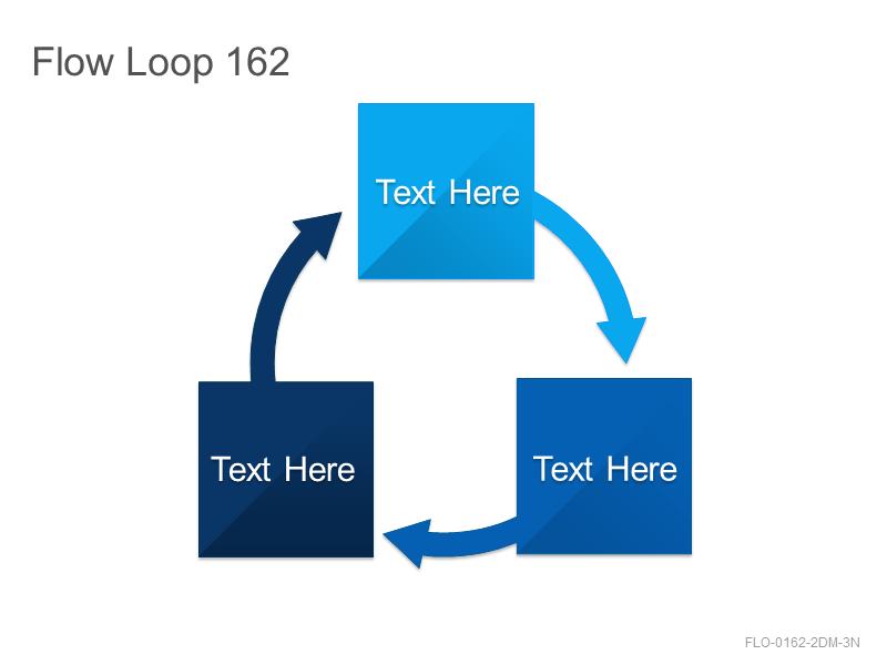 Flow Loop 162
