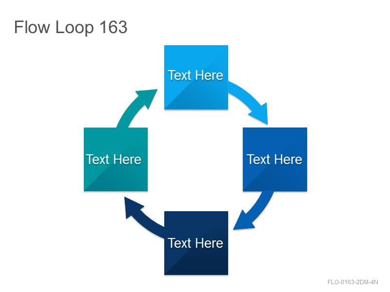 Flow Loop 163