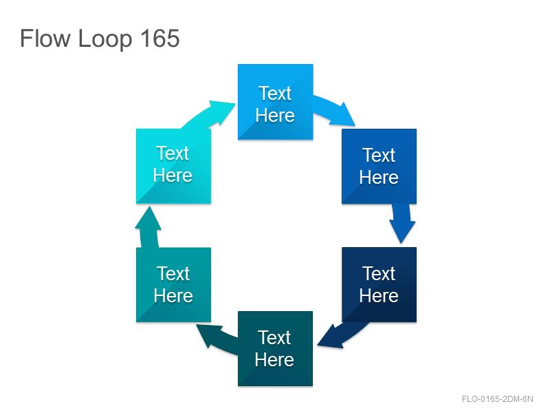 Flow Loop 165