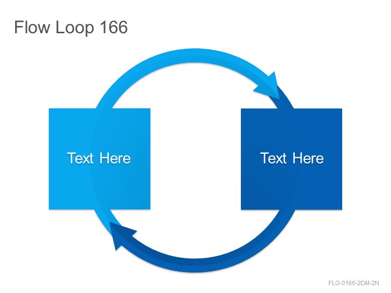 Flow Loop 166