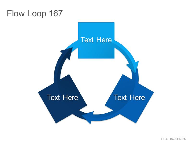Flow Loop 167