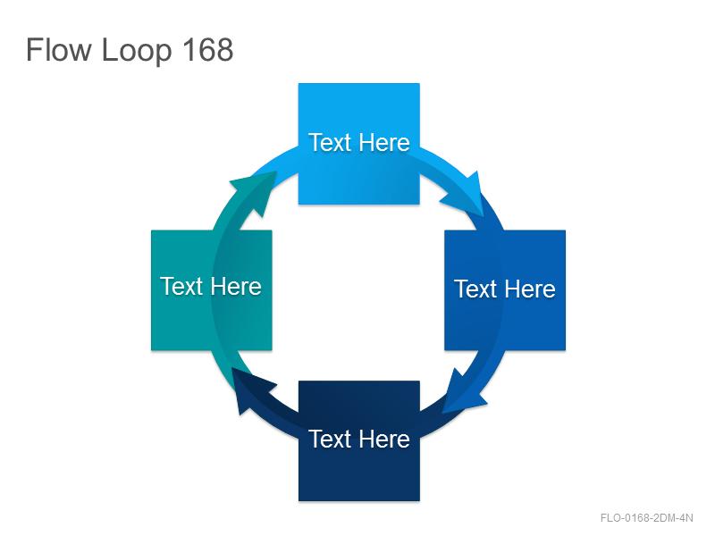 Flow Loop 168